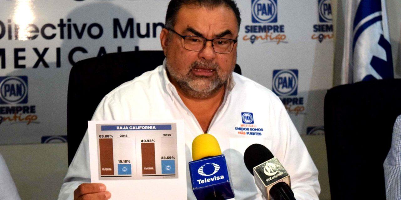 Tenemos dos años para recuperar Baja California: Gutiérrez Vidal