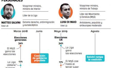 Crisis política atora a Italia