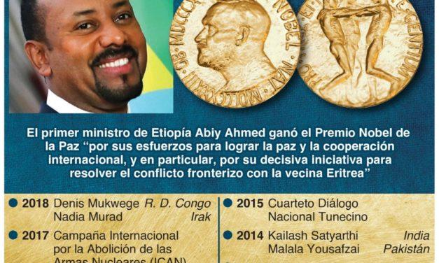 Premio Nobel de la Paz para el primer ministro etíope Abiy Ahmed Alí